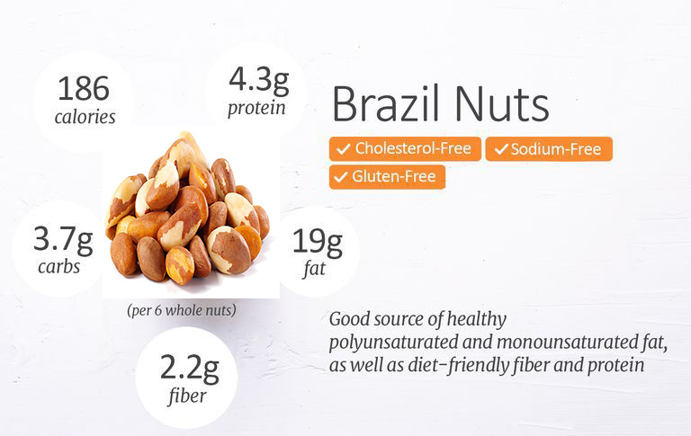 What are calories – and how many calories are in Brazil nuts?