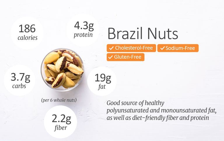 Brazil Nuts Nutrition Facts – How Much Protein is in Brazil Nuts?